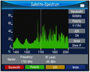 Satellite-meter-spectrum-analyser